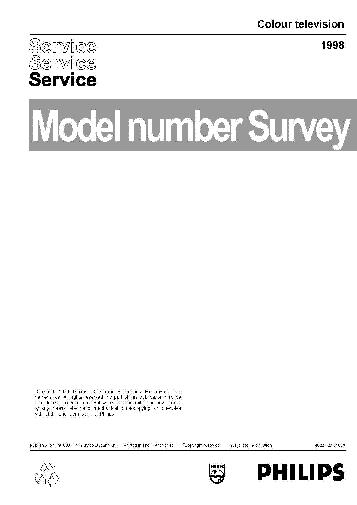Preston Philips - Model page