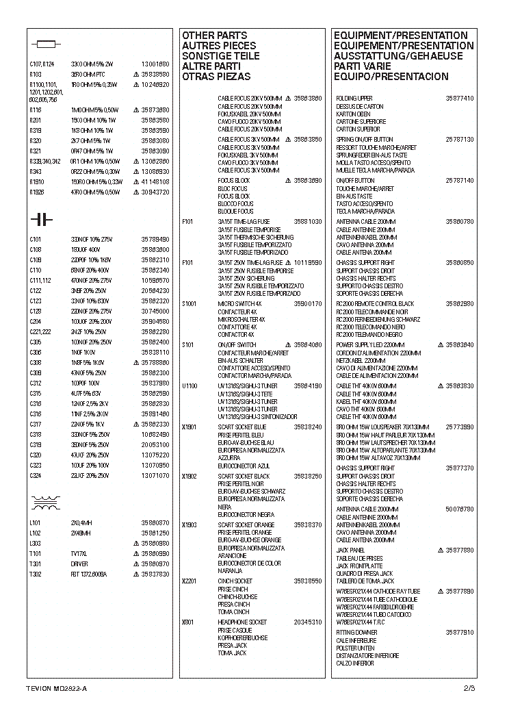 TEVION MD2822-A PARTS LIST service manual (2nd page)