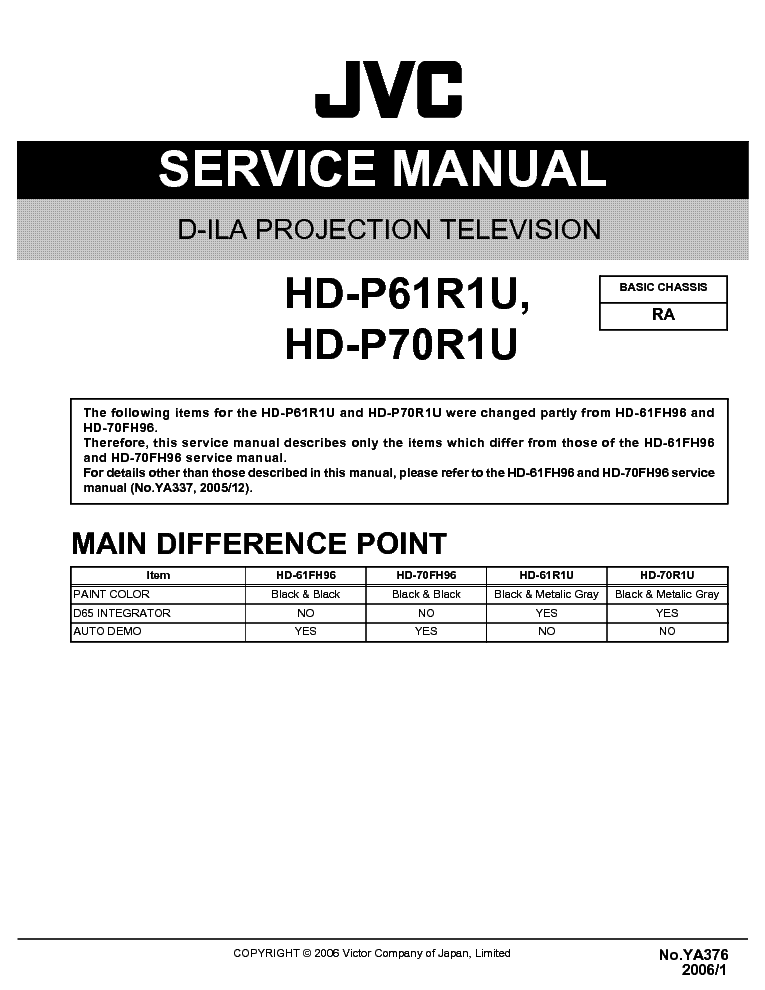 JVC HD-P61R1U P70R1U CHASSIS RA MAIN-DIFFERENCE-POINT service manual (1st page)