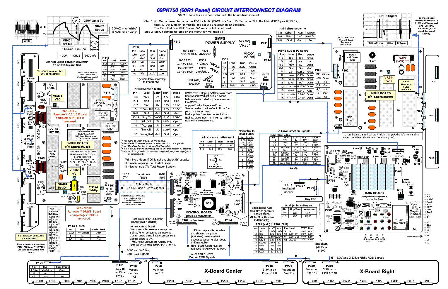 lg_60pk750_chassis_pu02a_panel_60r1_circuit_interconnect_diagram.pdf_1 100 [ berner air curtain troubleshooting ] control board berner air curtain wiring diagram at gsmportal.co
