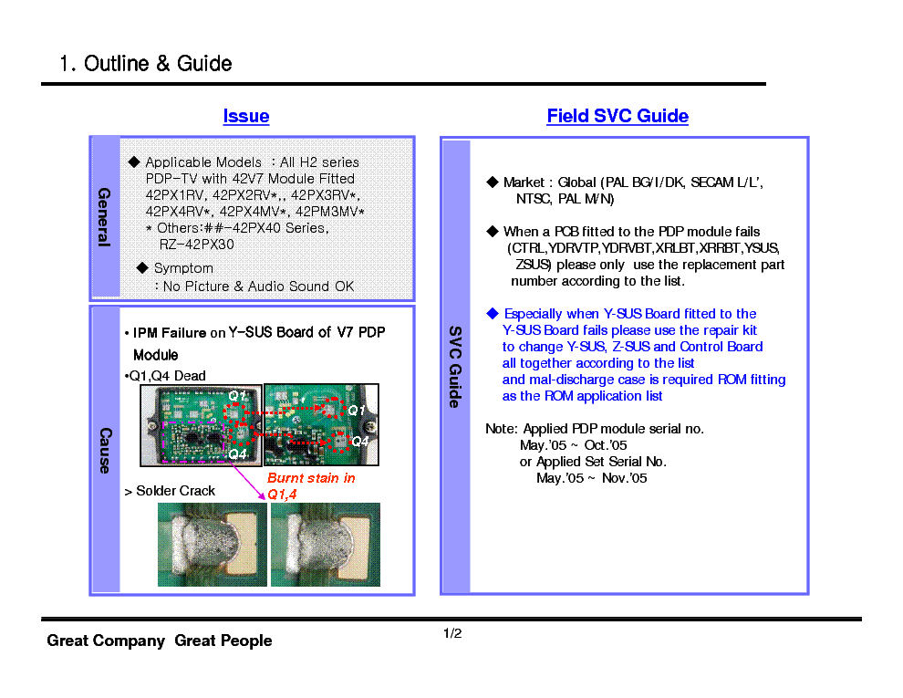 LG TV-H2-SERIES 42V7-MODULE YSUS SUS SVC-APPLICATION service manual (2nd page)