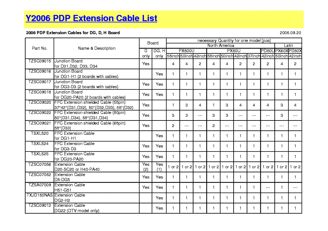 PANASONIC 42PX600 50PX600 58PX600 Y2006 PDP EXTENSION CABLES FOR DG D H BOARD SERVICE INFO service manual (1st page)