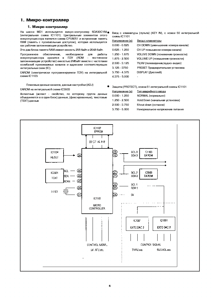PANASONIC CHASSIS MD1 TRAINING service manual (2nd page)