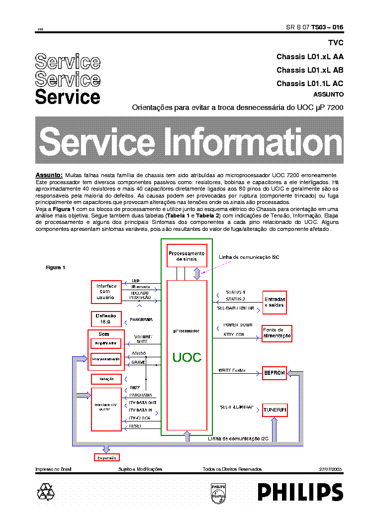 PHILIPS TS03-016 L01.XLLA-LAB-LAC UOC-UP7200 INFO service manual (1st page)