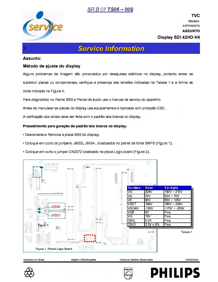 PHILIPS TS06-009 SDI-42HD-V4 BOLETIN PANTALLAS service manual (1st page)