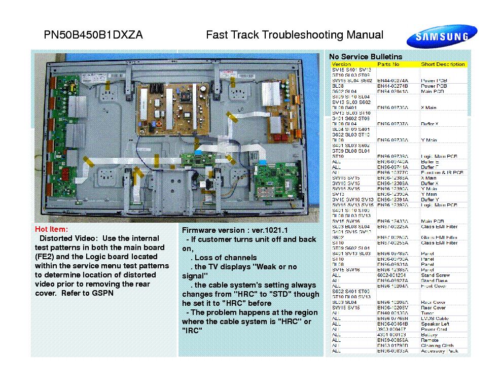 samsung pn50b450 troubleshooting guide service manual download rh elektrotanya com