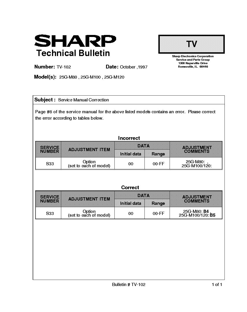 SHARP 25G-M80-M100-M120 TV-102 TECH BULLETIN service manual (1st page)
