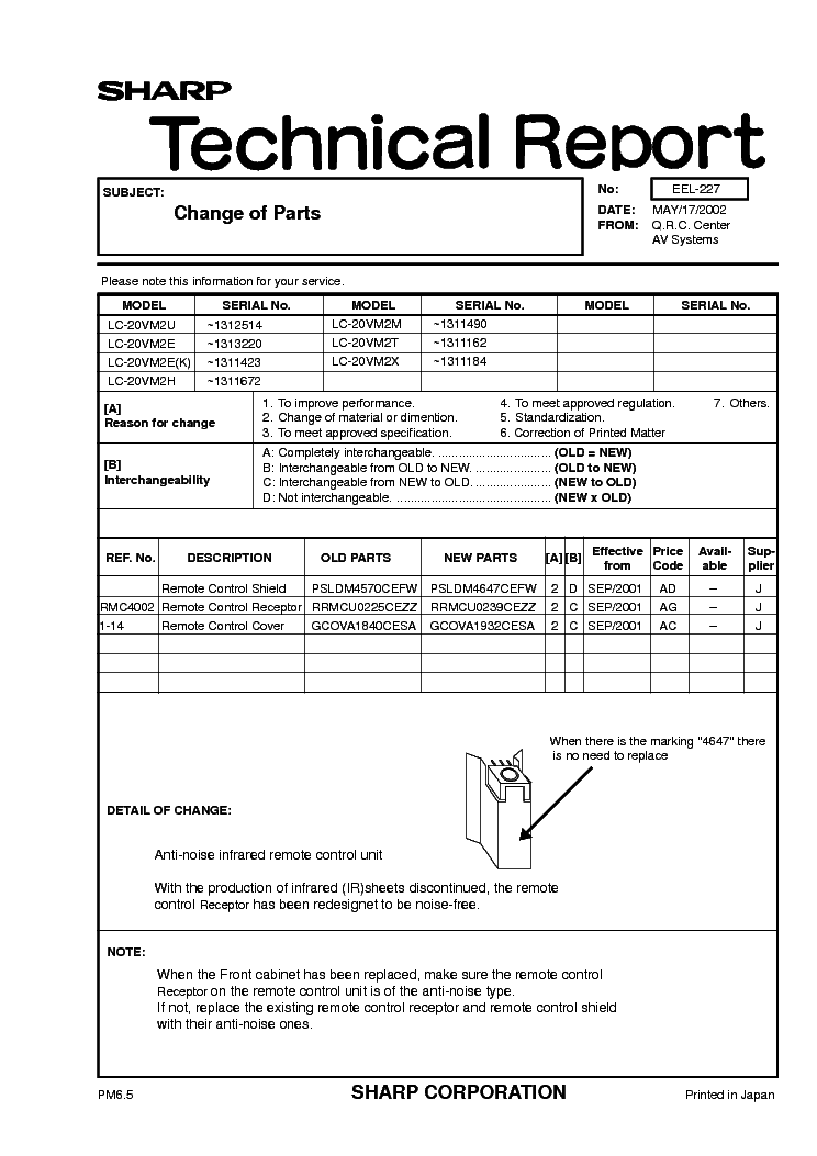 SHARP LC20VM2XX TECH REPORT EEL-227 service manual (1st page)