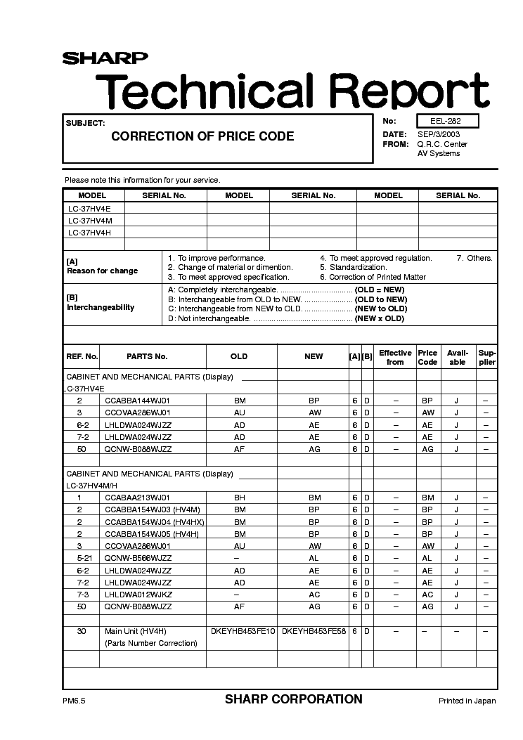 SHARP LC37HVXX TECH REPORT EEL-282 service manual (1st page)