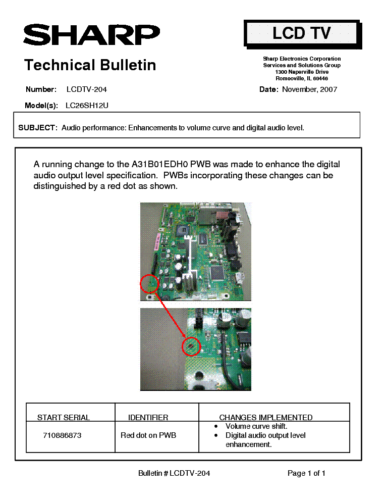 Notes on the Troubleshooting and Repair of Small Household