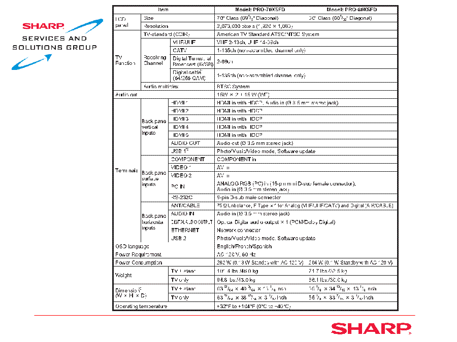 SHARP PRO-60X5FD PRO-70X5FD ELITE LCD TRAINING GUIDE service manual (2nd page)