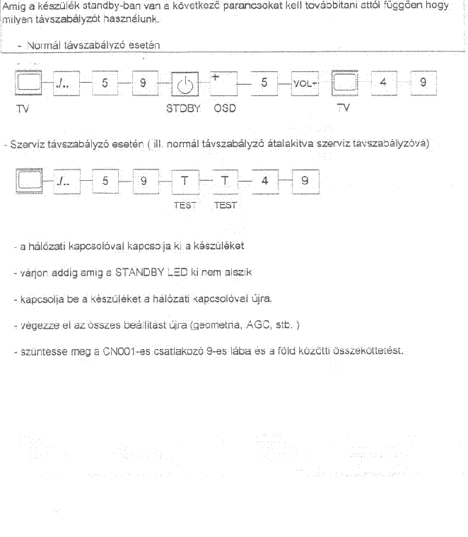 SONY SERVICE-INFO CHASSIS BE3B service manual (2nd page)