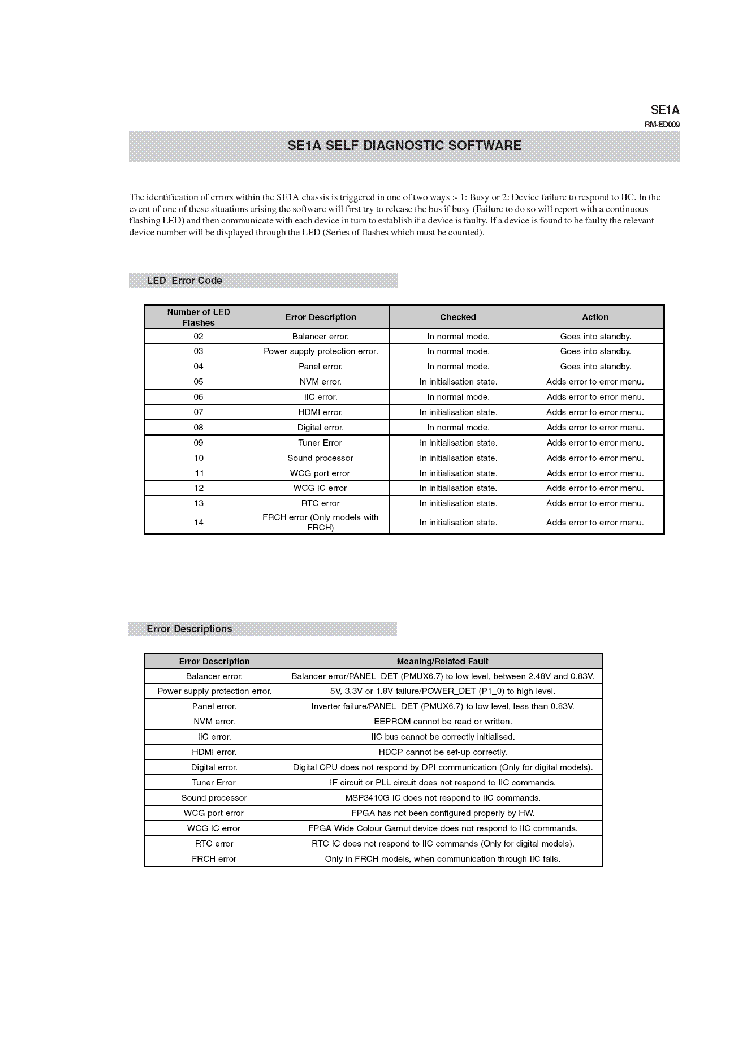 SONY KDL-32S3000 CHASSIS SE1A FLASH LED ON ERROR SELF DIAGNOSTIC INFO service manual (1st page)