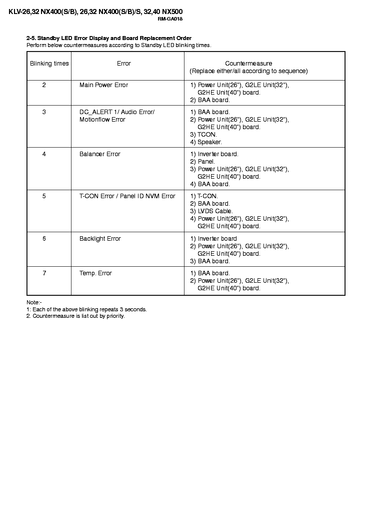 SONY KLV-26NX400 SERVICE INFO service manual (2nd page)