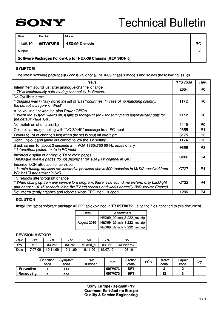 SONY NEX-09 CHASSIS REV.5 BULLETIN service manual (1st page)