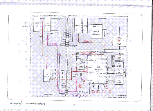 THOMSON CHASSIS-TRIDENT-LCD TRAINING service manual (2nd page)