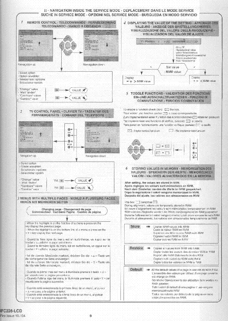 THOMSON CHASSIS IFC228 LCD TV SERVICE MODE service manual (2nd page)