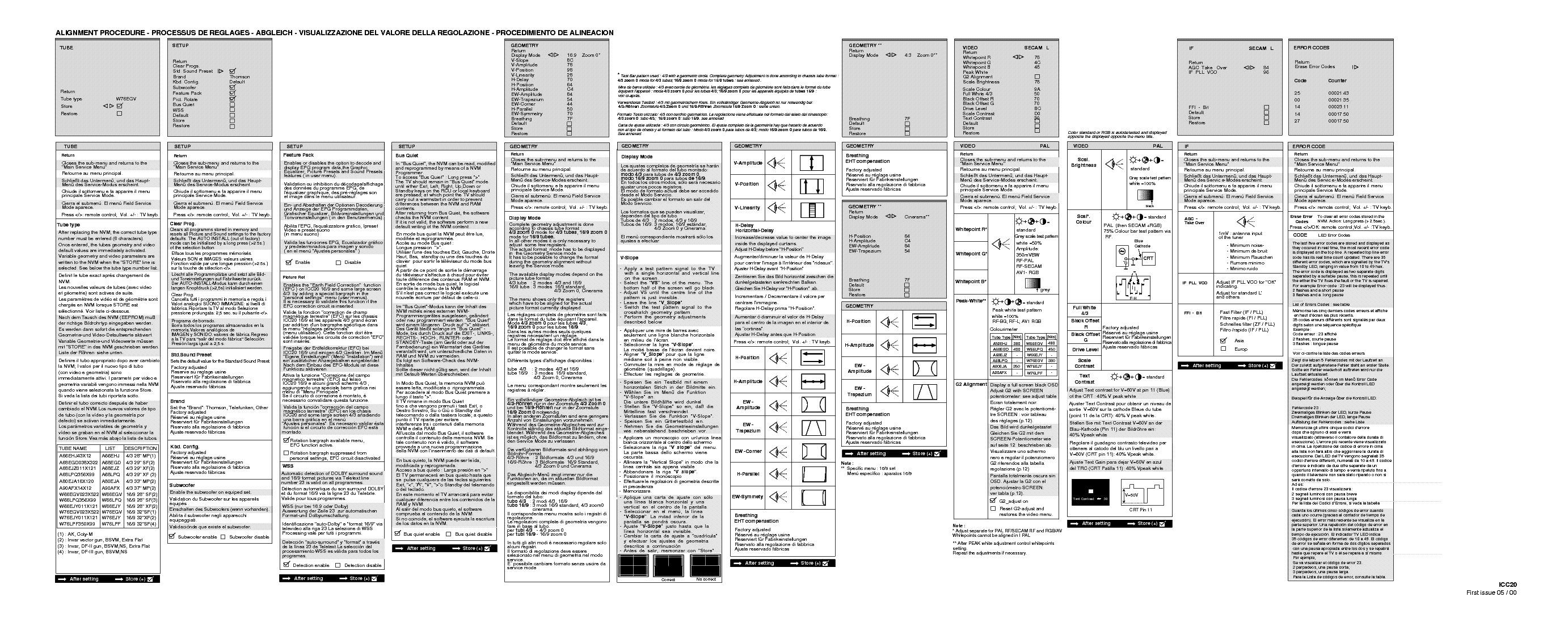 THOMSON ICC20 ALIGNMENT service manual (1st page)