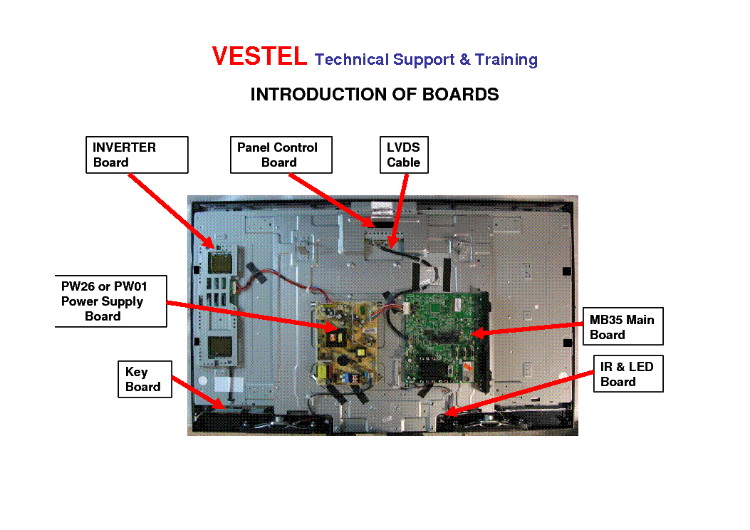 VESTEL MB35 TRAINING service manual (1st page)