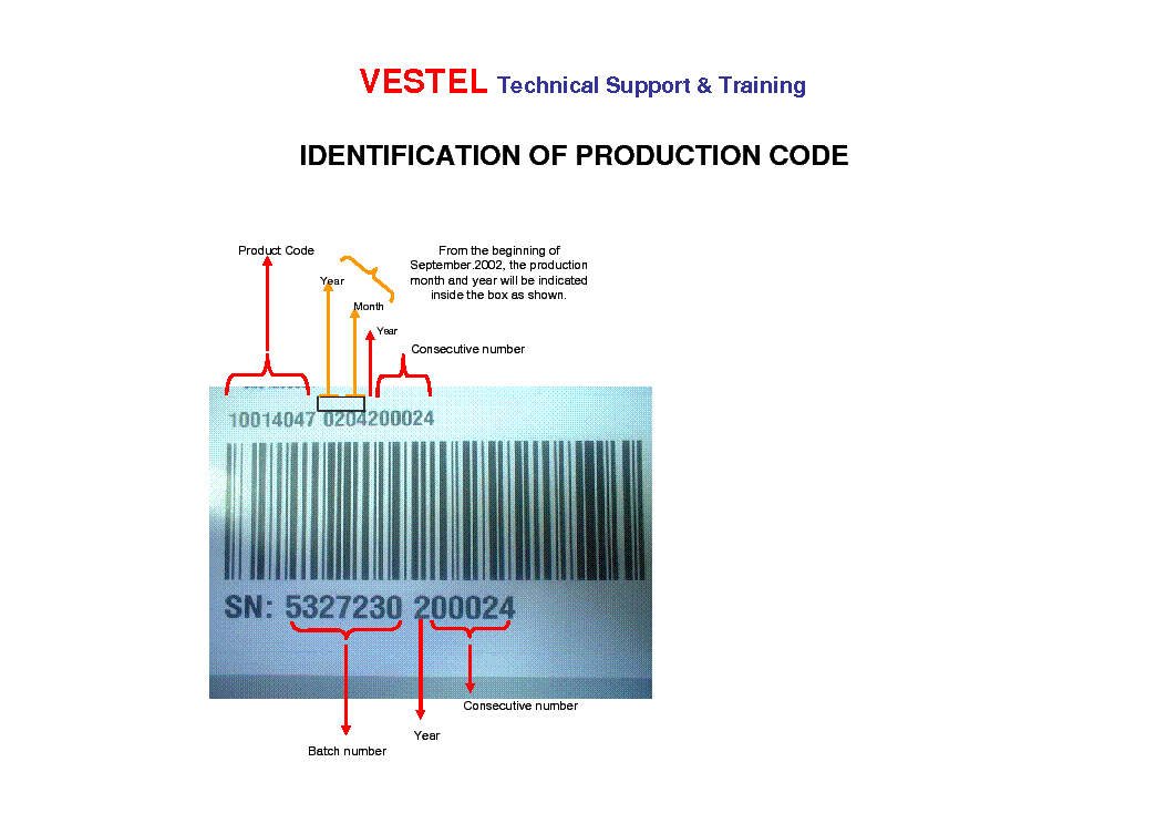 VESTEL MB35 TRAINING service manual (2nd page)