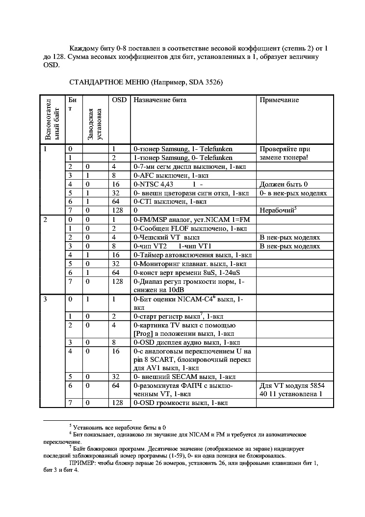 NOKIA CHASSIS EUROSTEREO-2B-F SERVICE-MODE INTSTUCTION service manual (2nd page)