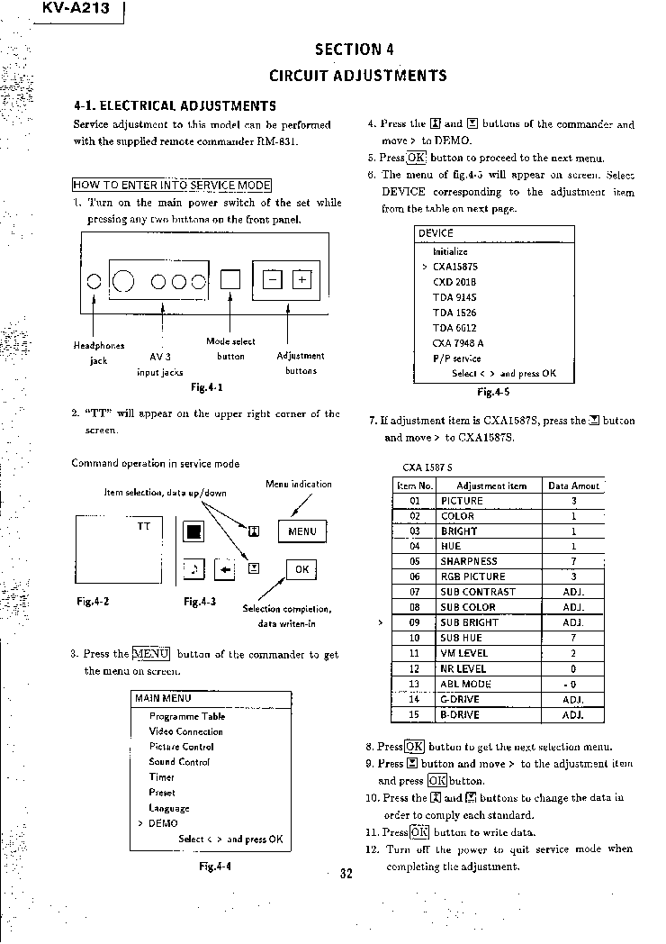 SONY AE-2A service manual (2nd page)