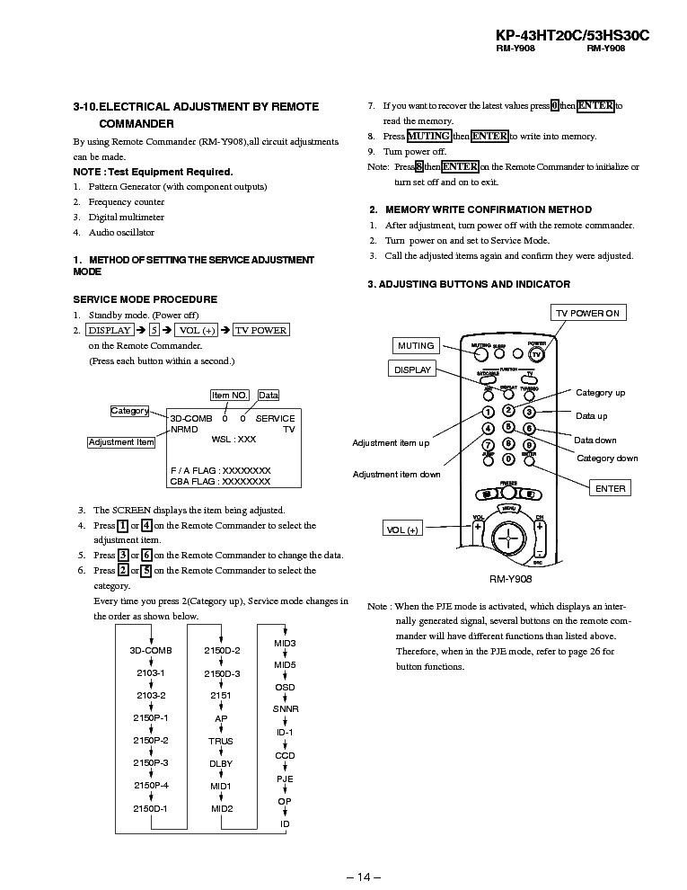 SONY RA-6 service manual (2nd page)