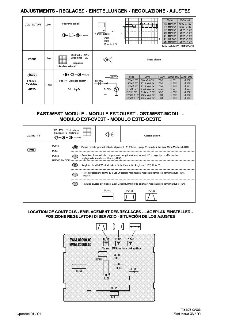 THOMSON TX807C Service Manual download, schematics, eeprom, repair