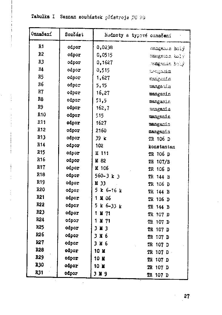 Dual Metra Du