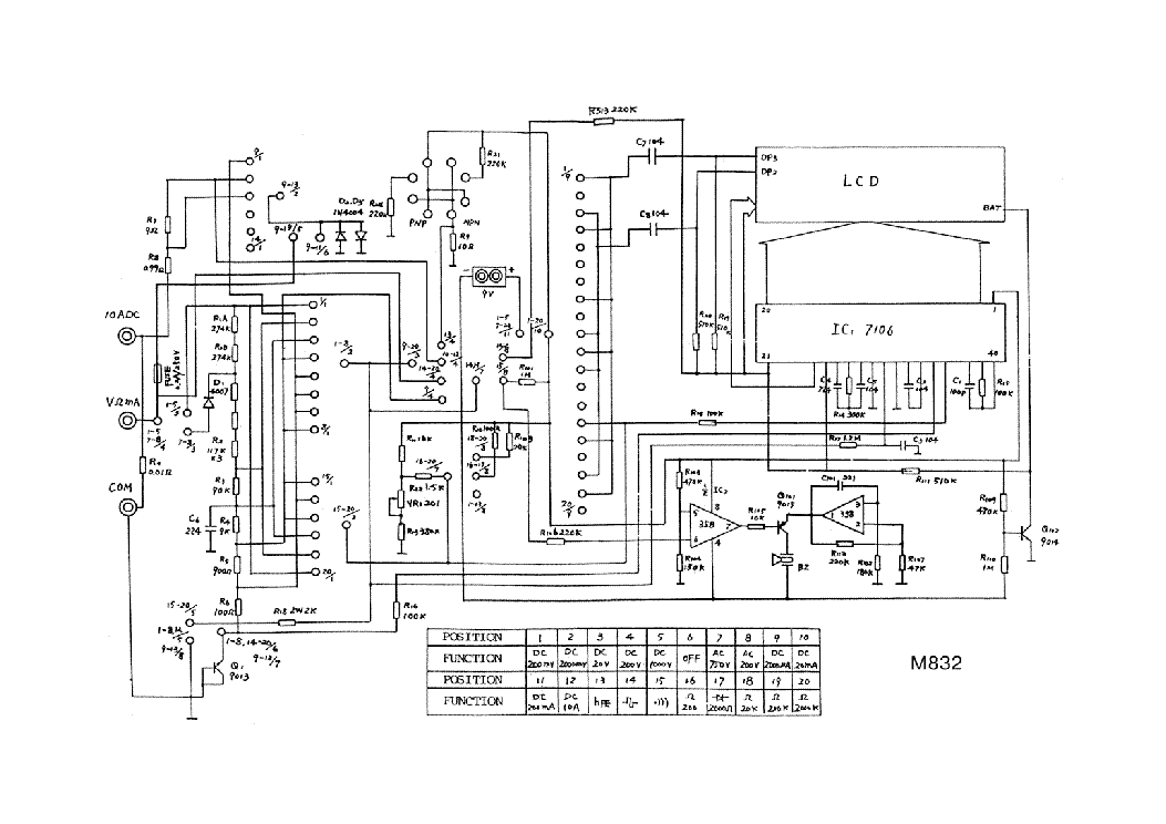 M 832.Мультиметр M 832