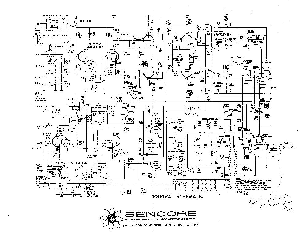 Sencore Manual Free