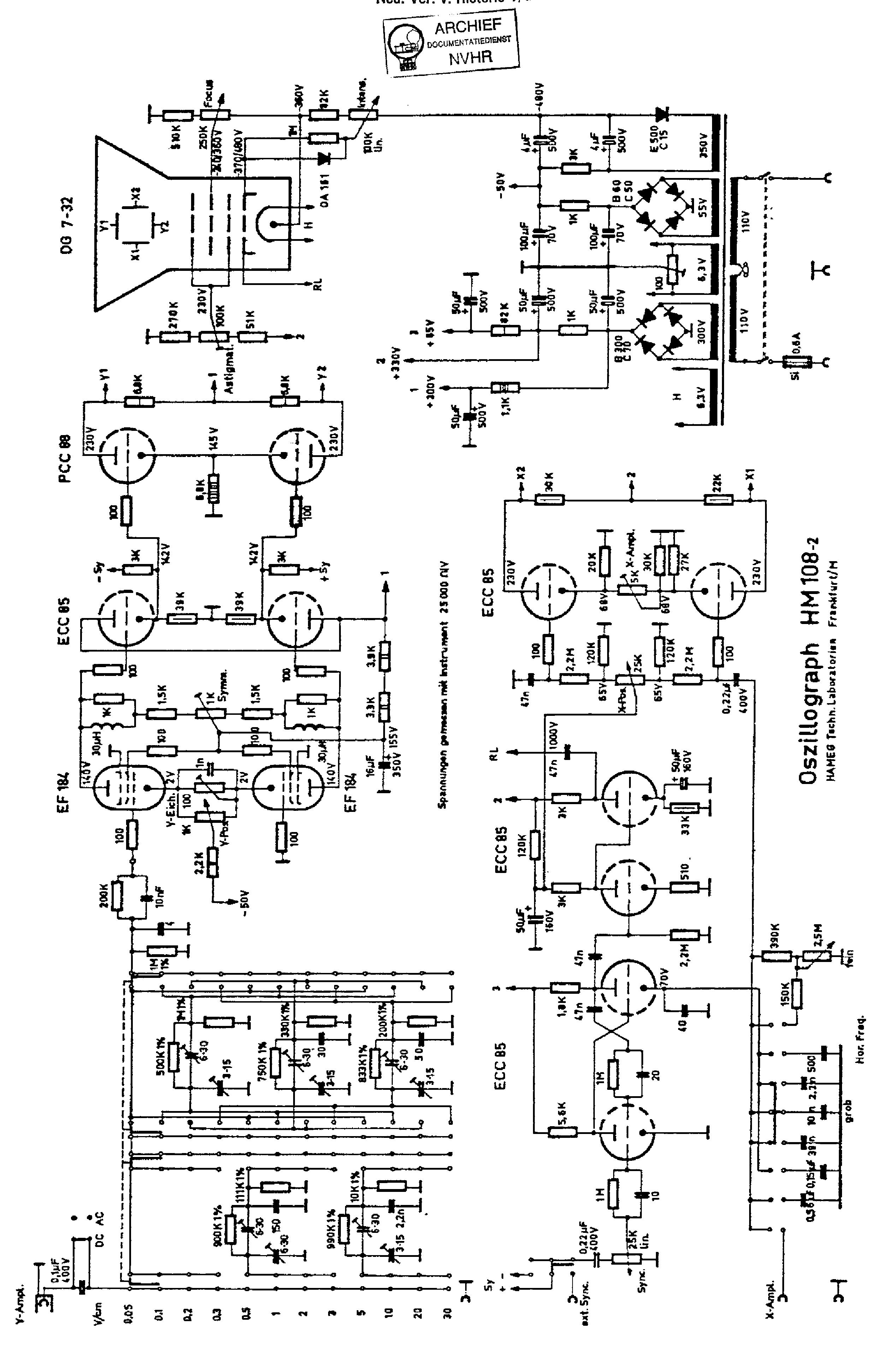 hameg hm8030