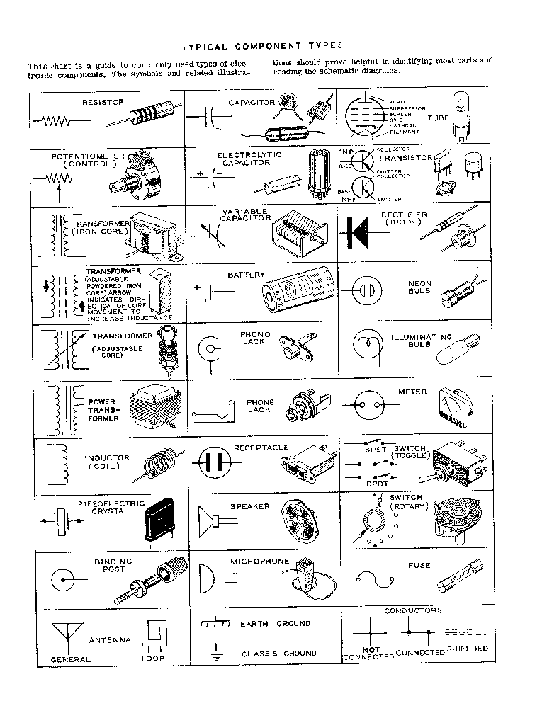 HEATHKIT IG-102 SIGNAL-GENERATOR ASSEMBLY-MANUAL Service