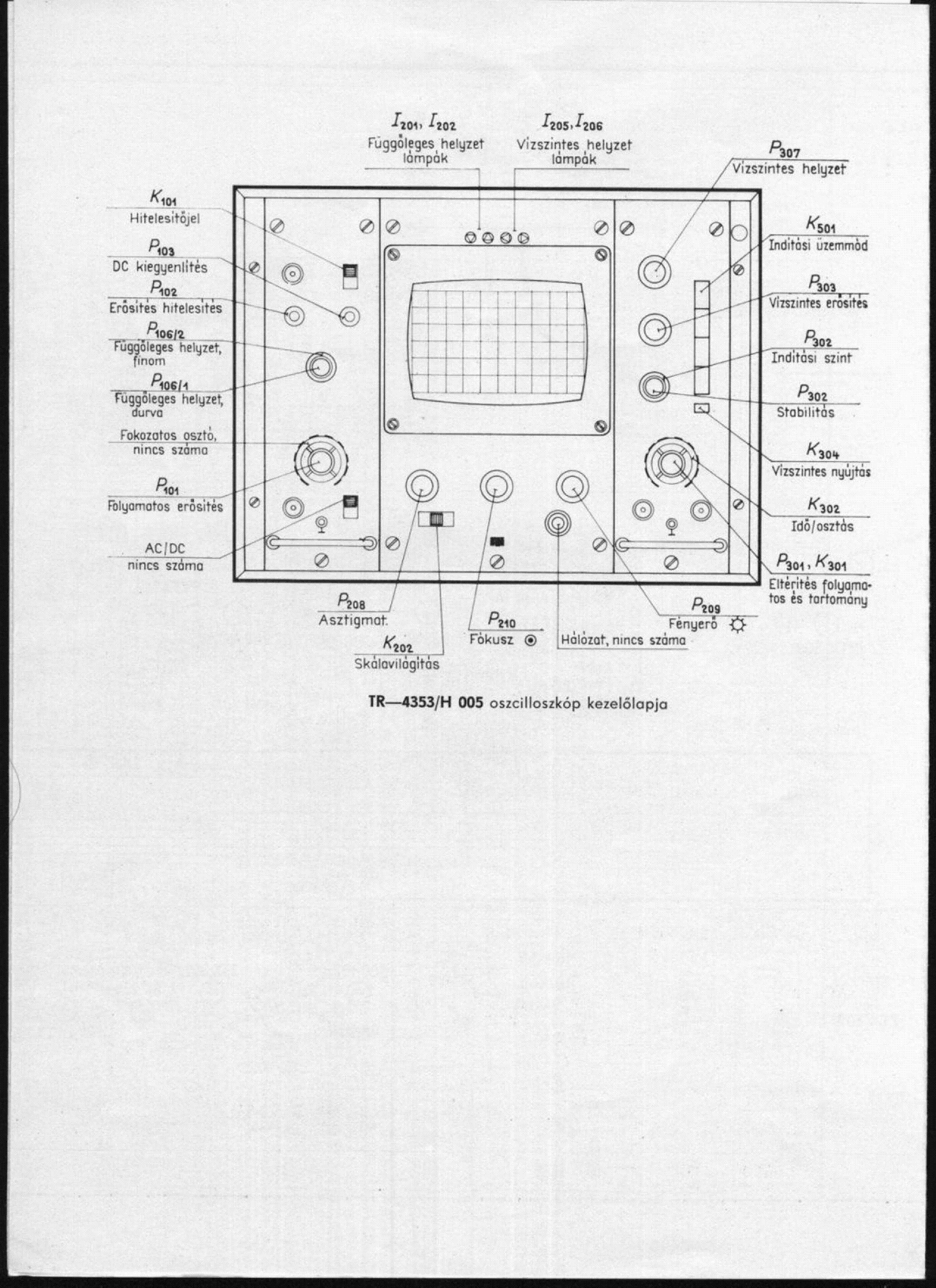HTSZ TR-4353 H 005 SM service manual (2nd page)