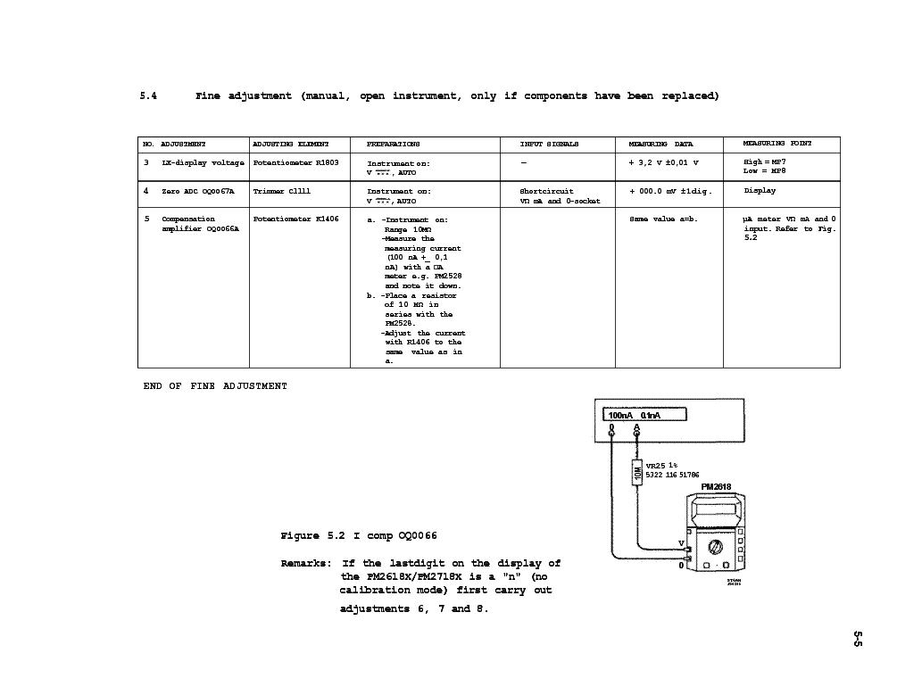 инструкция филипс 3033