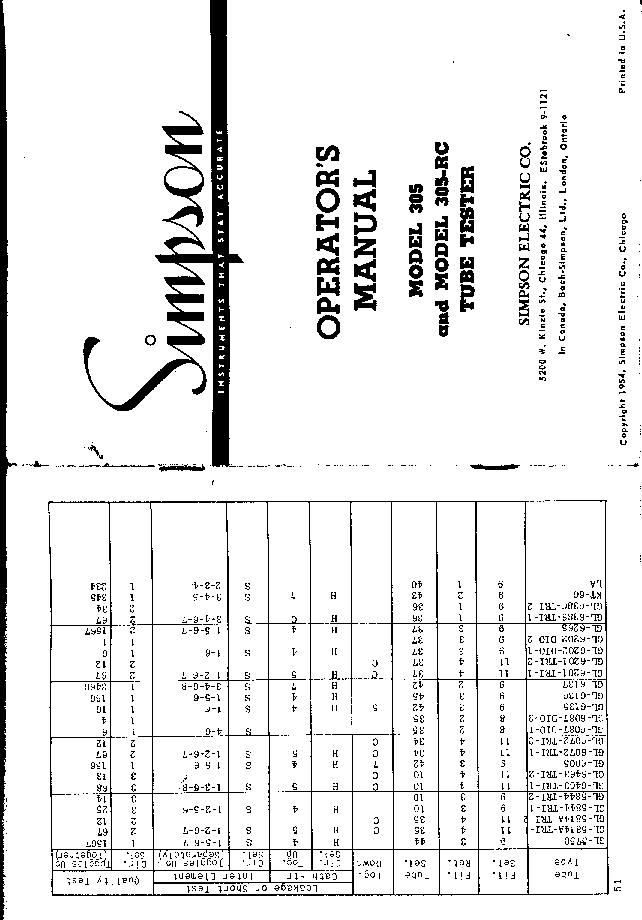 Simpson 260