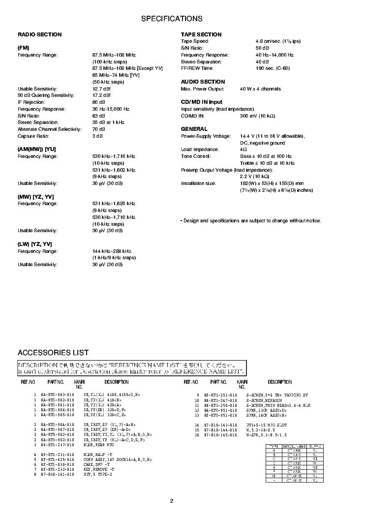 AIWA CT-X420 CT-X410 CT-X4150 CT-X4100 CT-X325 CT-X320 CT