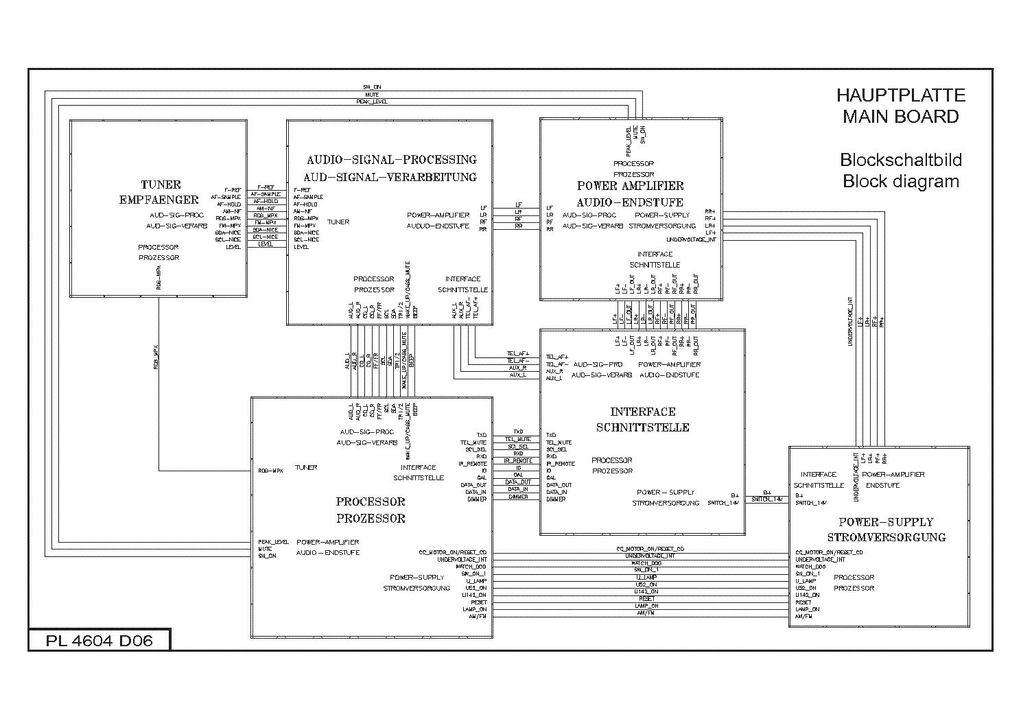 blaupunkt cd33 service manual download  schematics  eeprom  repair info for electronics experts