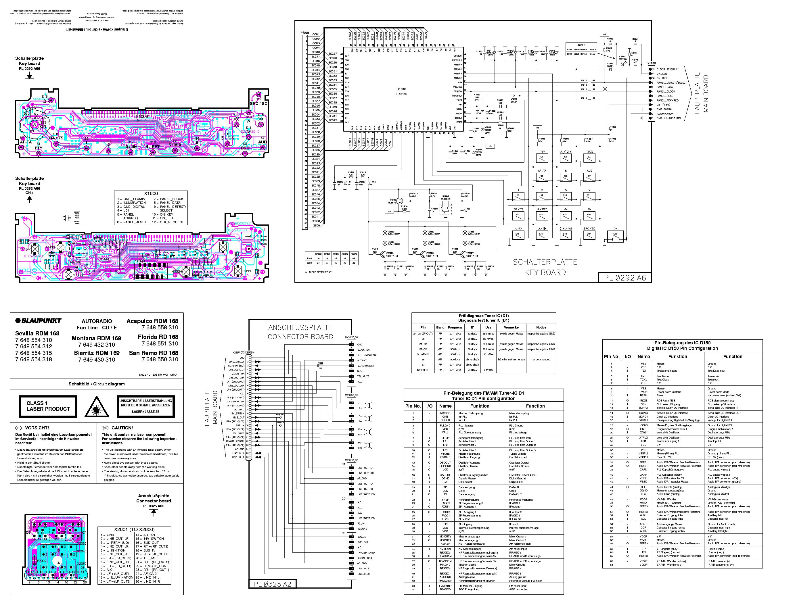 BLAUPUNKT FLORIDA RD-168 service manual (1st page)