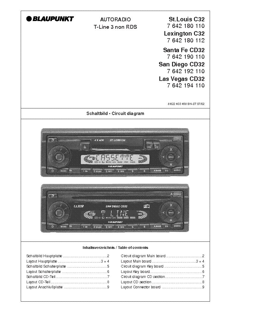 BLAUPUNKT LAS VEGAS CD32 service manual (1st page)