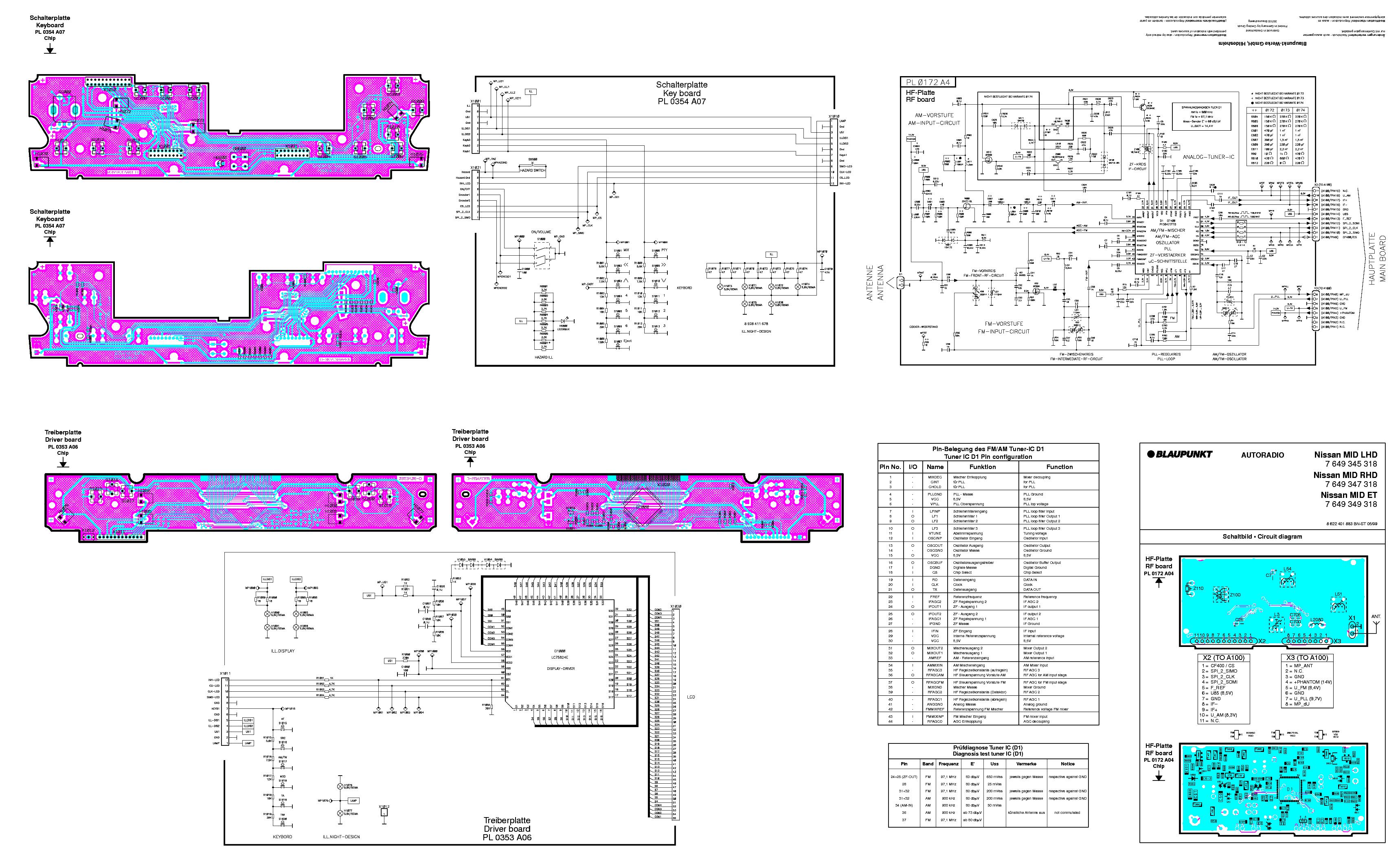 BLAUPUNKT NISSAN MID RHD,LHD SCH Service Manual download, schematics,  eeprom, repair info for electronics expertsElektrotanya