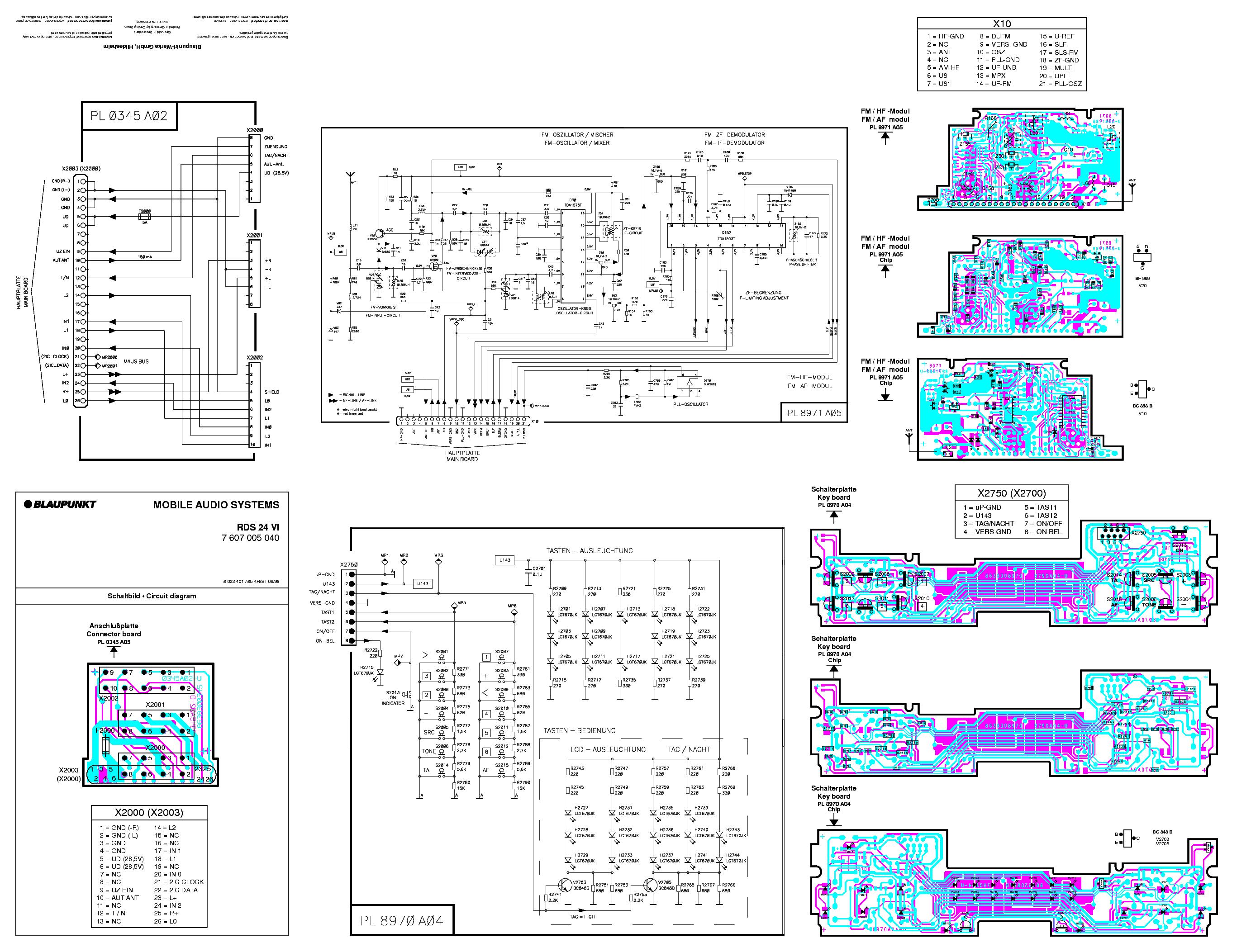 BLAUPUNKT RENAULT-RDS-24VI service manual (1st page)