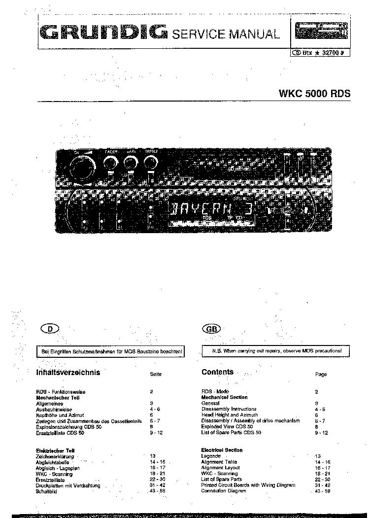 GRUNDIG WKC5000RDS service manual (1st page)