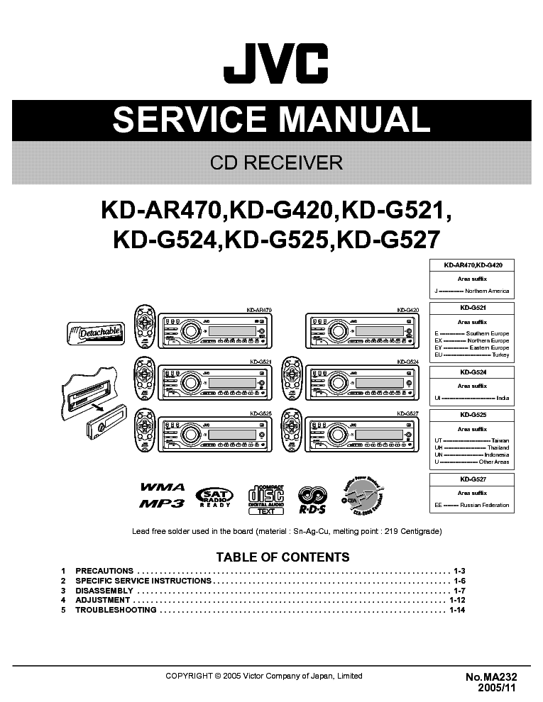 Инструкция Jvc Kd-G525