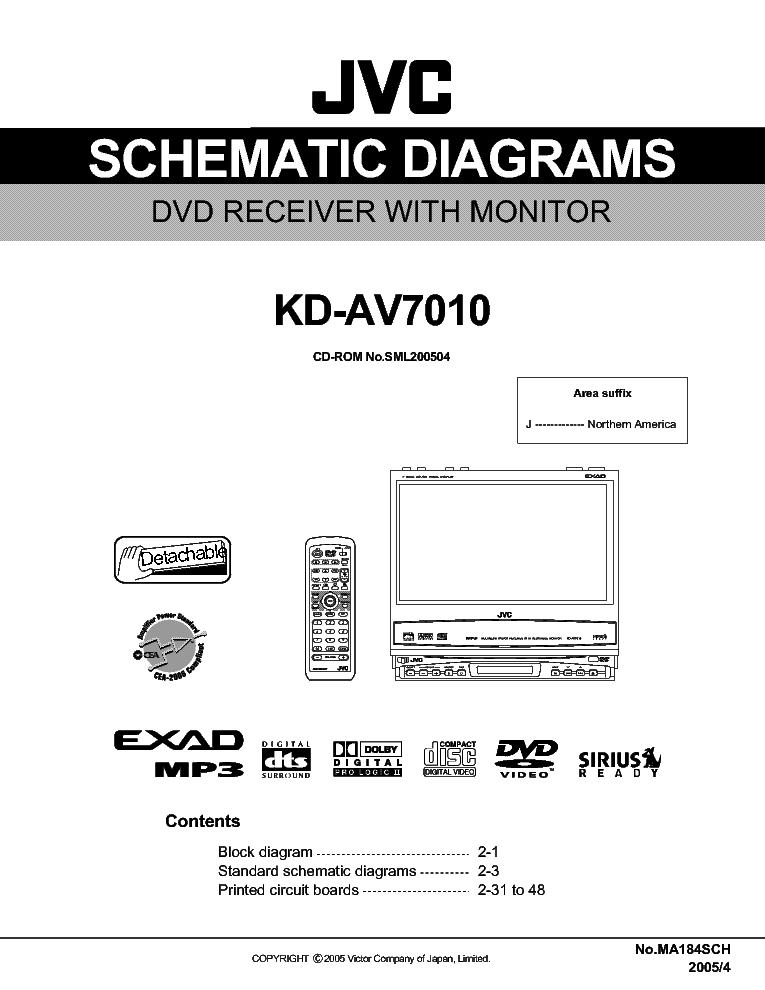 Jvc Service Manuals Free Download Ebookrhjvcservicemanualsfreedownloadebookfully: 2000 Dodge Caravan Wiring Schematic In Addition Worksheets On Singular At Gmaili.net