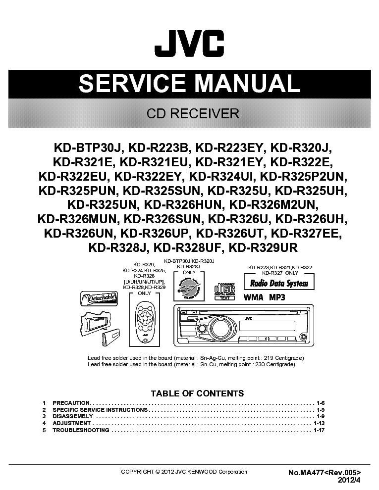 jvc_kd btp30j_r223_r320j_r321_r322_r324ui_r325_r326_r327_r328_r329.pdf_1 jvc kd btp30j r223 r320j r321 r322 r324ui r325 r326 r327 r328 r329 jvc kd r320 wiring diagram at edmiracle.co