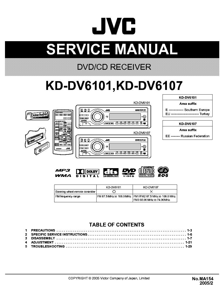 Jvc Head Unit Wiring Diagram : Jvc kd g wiring diagram images