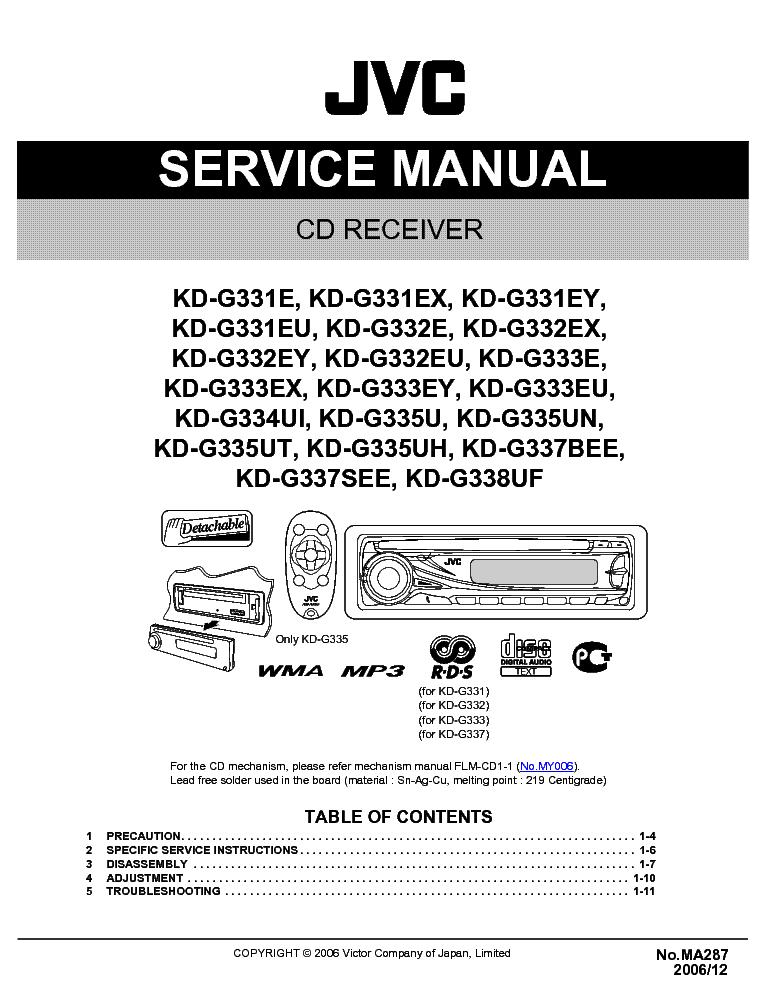 Инструкция На Jvc Kd-G332