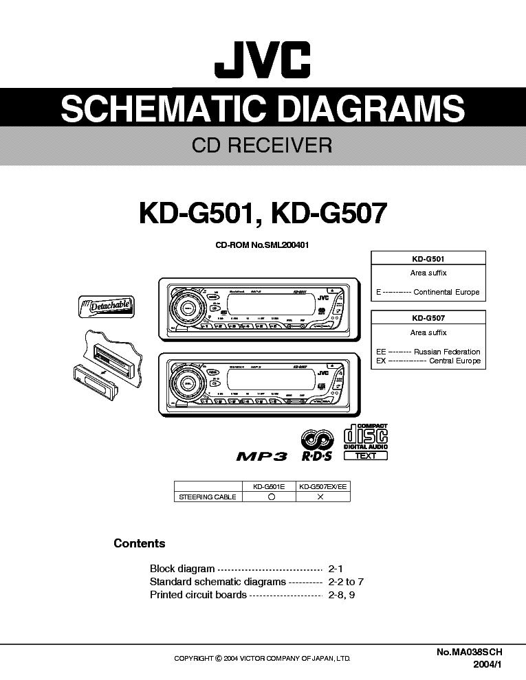 jvc kda615 r610 r611 612 r616 r618 ma467 sm service manual