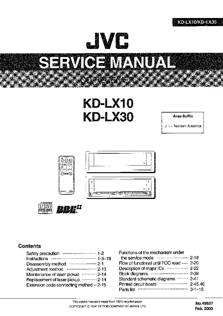 Jvc kd s wiring diagram r